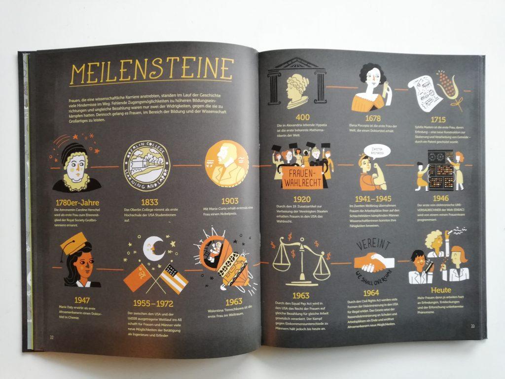 """© Illustrationen von Rachel Ignotofsky aus """"Furchtlose Frauen, die nach den Sternen greifen: 50 Porträts faszinierender Wissenschaftlerinnen"""", mvg Verlag 2018"""
